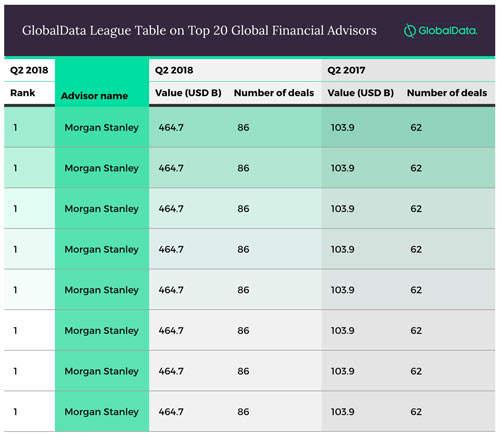 finance_league_table