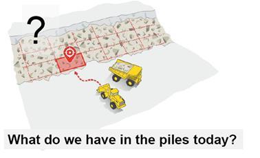 ima engineering
